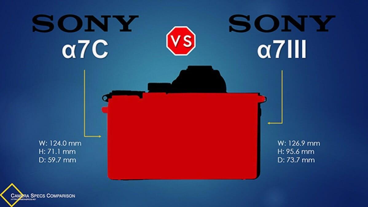 Sony a7III vs Sony a7C Camera Size Comparison Overlay